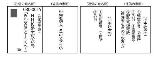 NHK往復はがき記載例