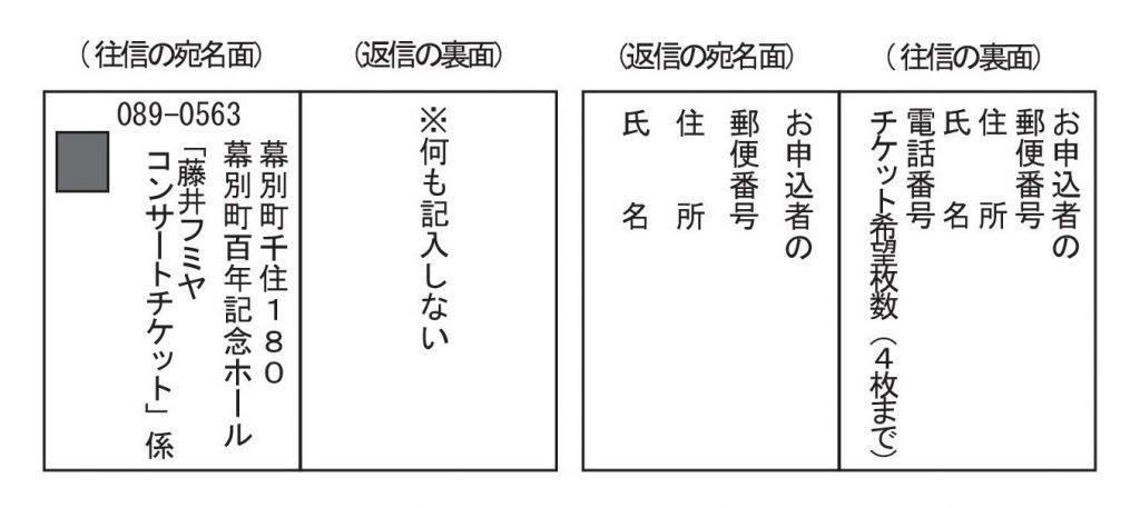 藤井フミヤ応募記入